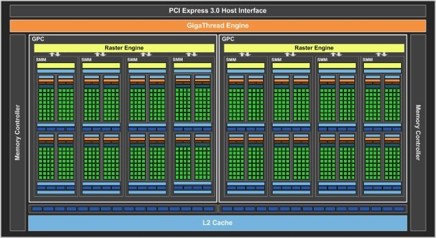 GeForce_GTX_960_Block_Diagram_nvidia.jpg