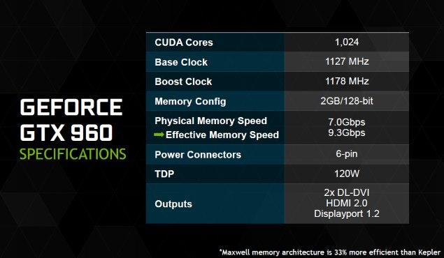 GeForce_GTX_960_deck_nvidia.jpg